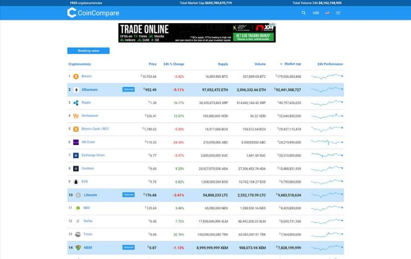 coincompare cryptocurrency wordpress plugin
