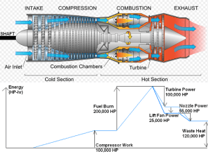 Turbine Stator Blade Cooling and Aircraft Engines | COMSOL
