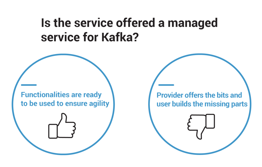 Is the service offered a managed service for Kafka?