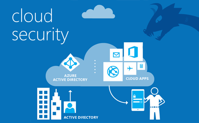 Image result for cloud security microsoft
