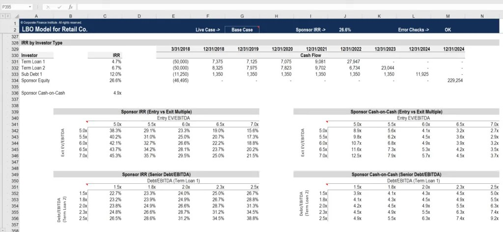 A solid marketing plan is an integral part of the overall business. Financial Model Templates Download Over 200 Free Excel Templates