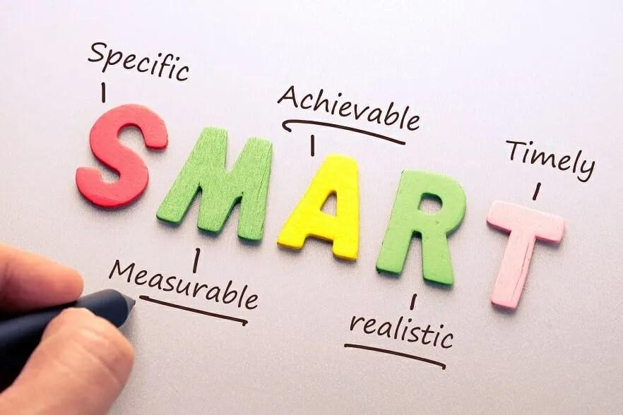 https://i1.wp.com/cdn.corporatefinanceinstitute.com/assets/smart-goal-1.jpeg?w=960&ssl=1