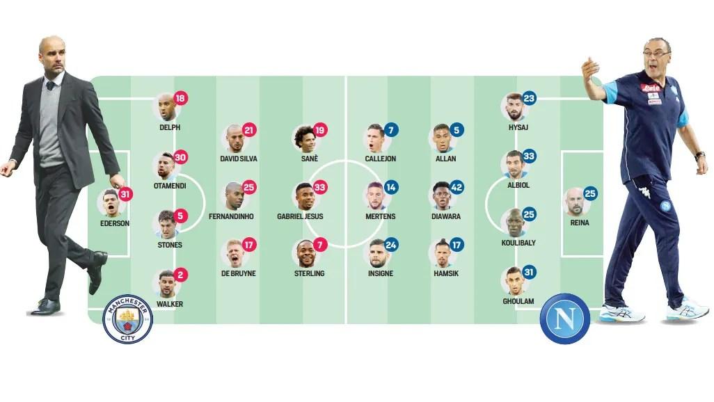 Diretta Manchester City-Napoli, probabili formazioni e dove vederla in tv