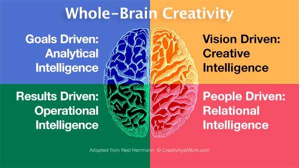 whole-brain-intelligence
