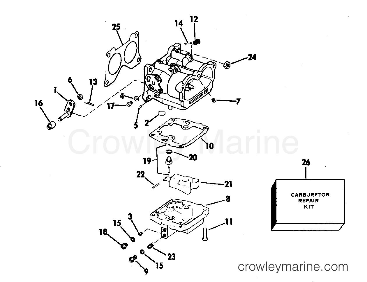 Suzuki 140 Vs 150