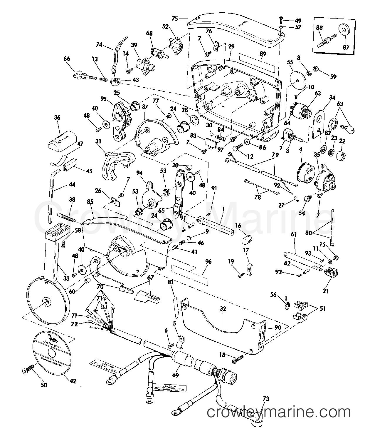 johnson outboard motor diagram � remote control