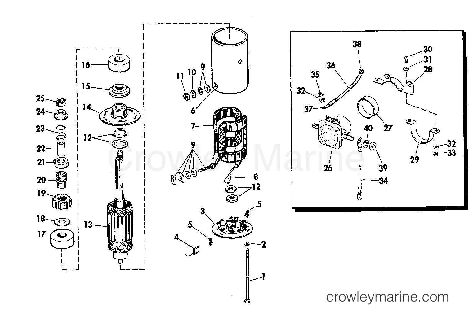 Electric Starter And Solenoid