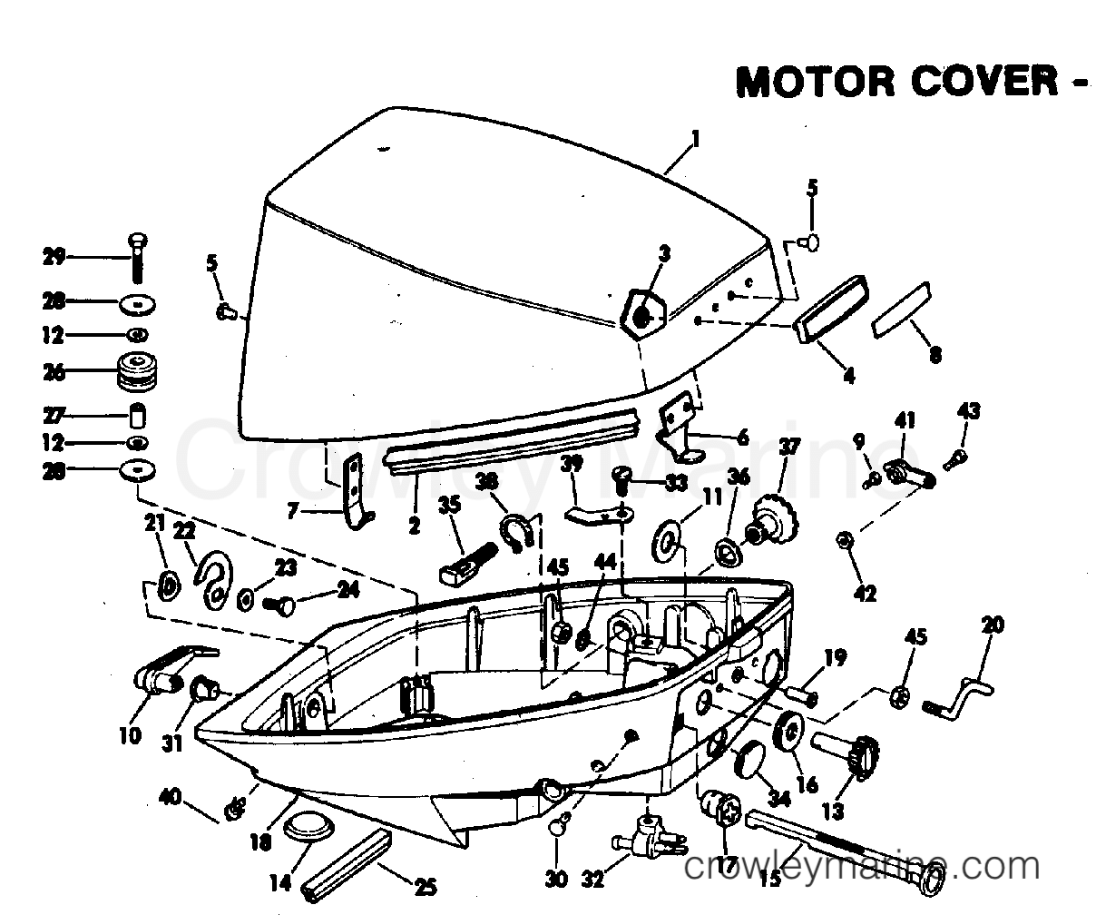 Motor Cover Johnson