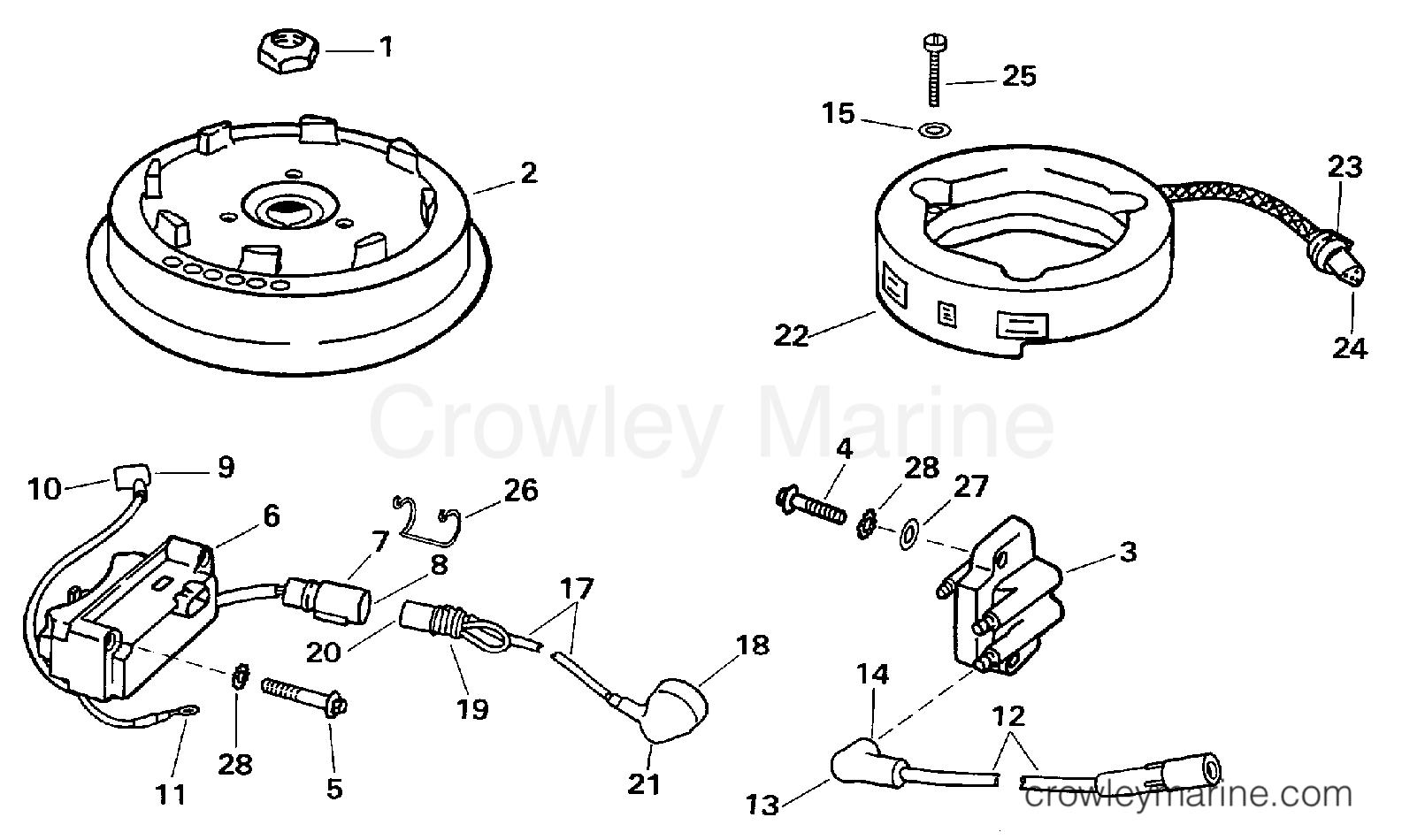 Chevy K5 Blazer Engine Wiring Diagram - Wiring Diagrams List on