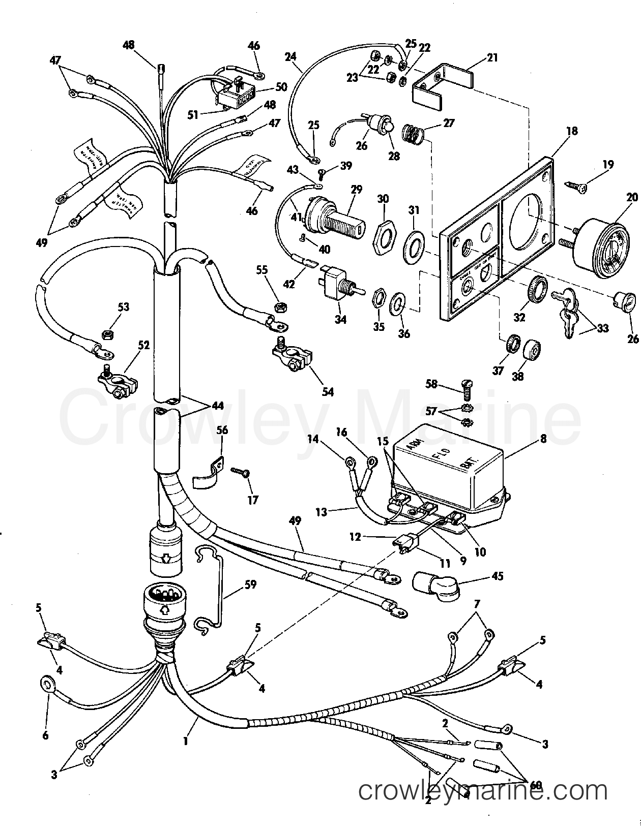 Instruments And Cable Group Electric Shift