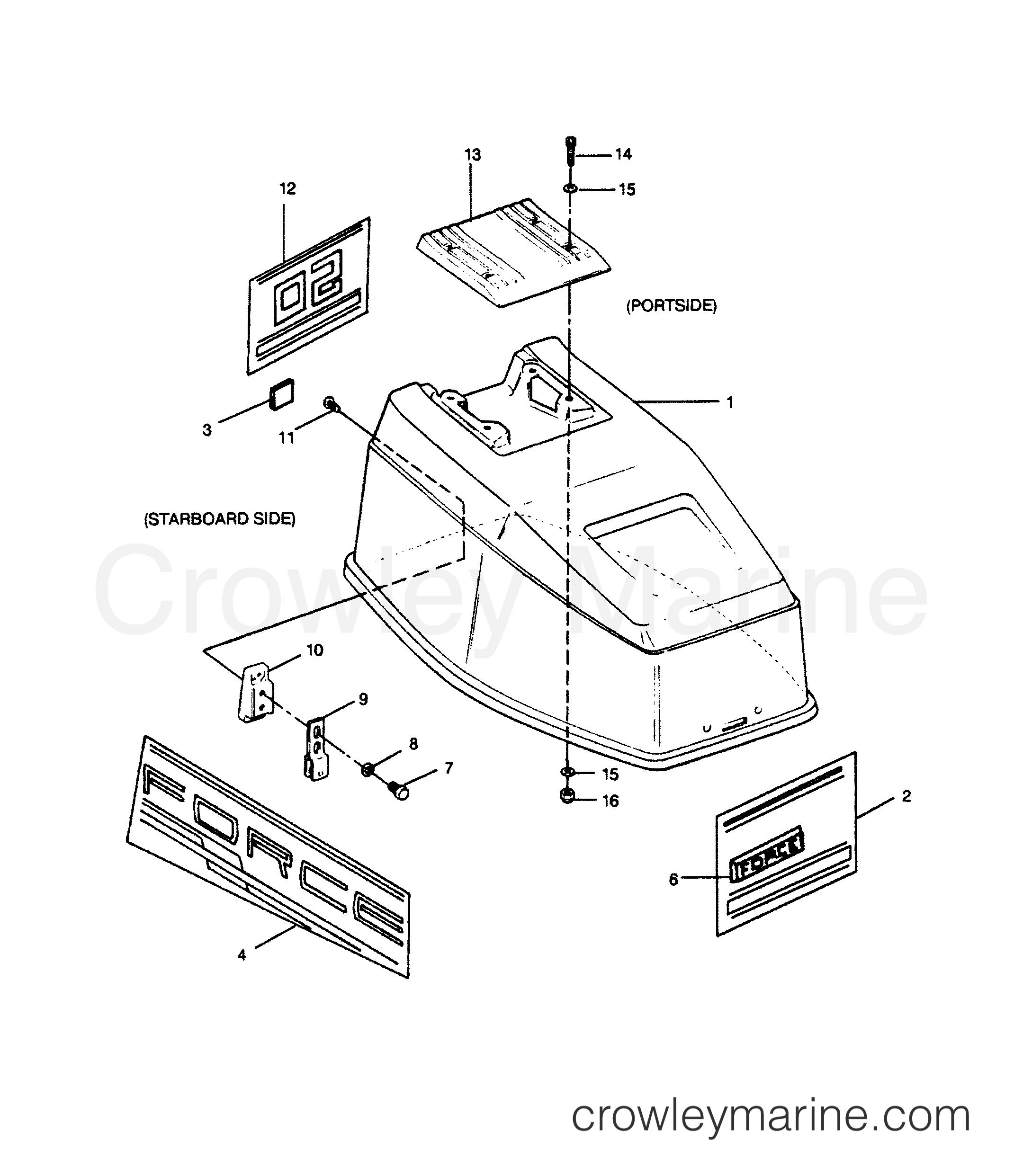 Engine Cover Force Models