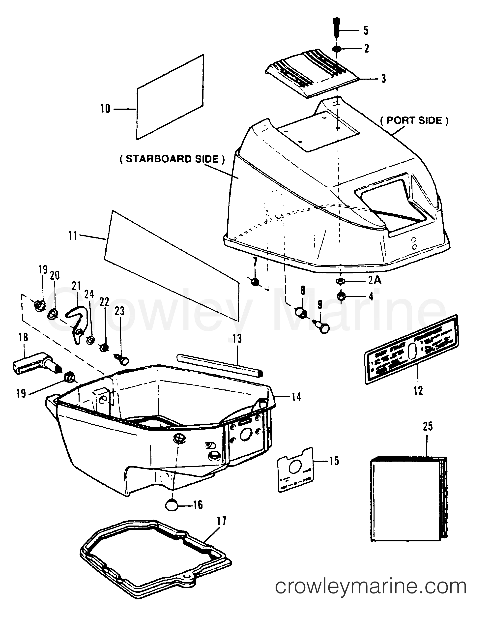 Cowl Assembly