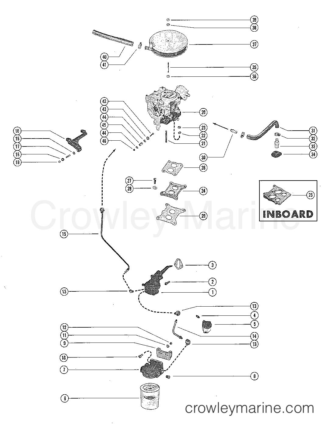 Fuel Pump Fuel Filter And Carburetor