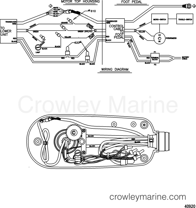 24 volt trolling motor wiring diagram alchemywellnessspa wiring a minn kota trolling motor image about 24 volt trolling motor battery wiring diagram asfbconference2016 Images