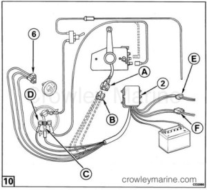 Power TrimTilt Motor and Wire Harness Kit  Crowley Marine