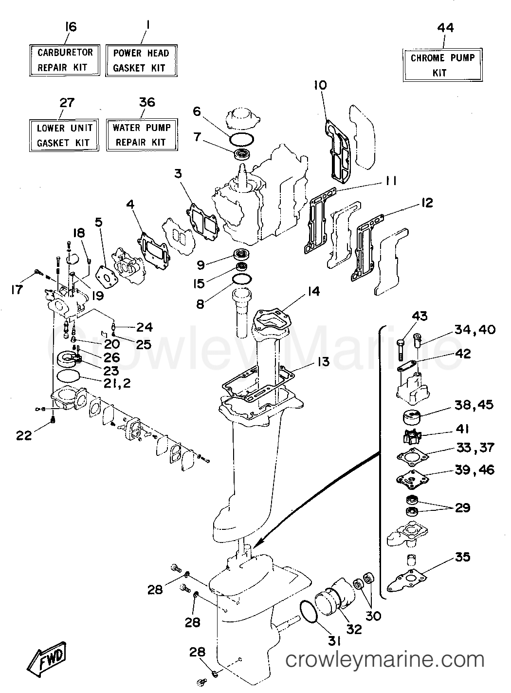 Wooden Go Kart Kits With Engines | Wiring Diagram Database
