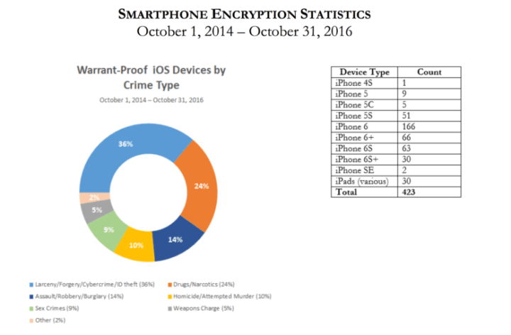NYCDA smartphone secutiry