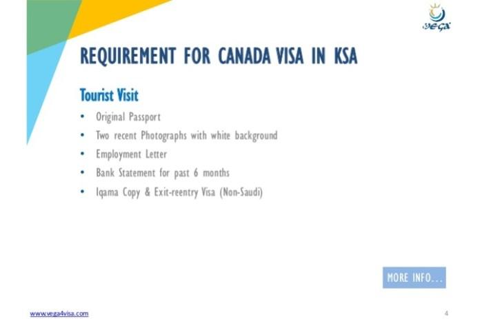 Tourist Visa Canada Requirements