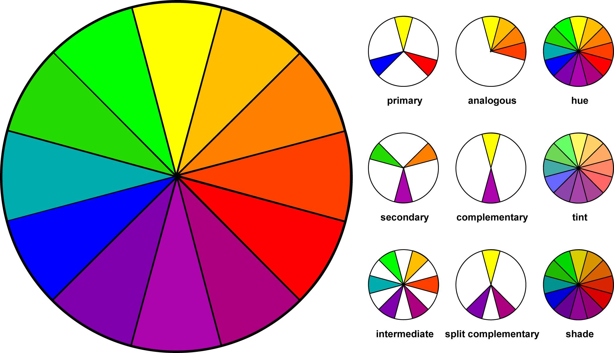 Split Complementary Colors Examples Spoke Color Wheel