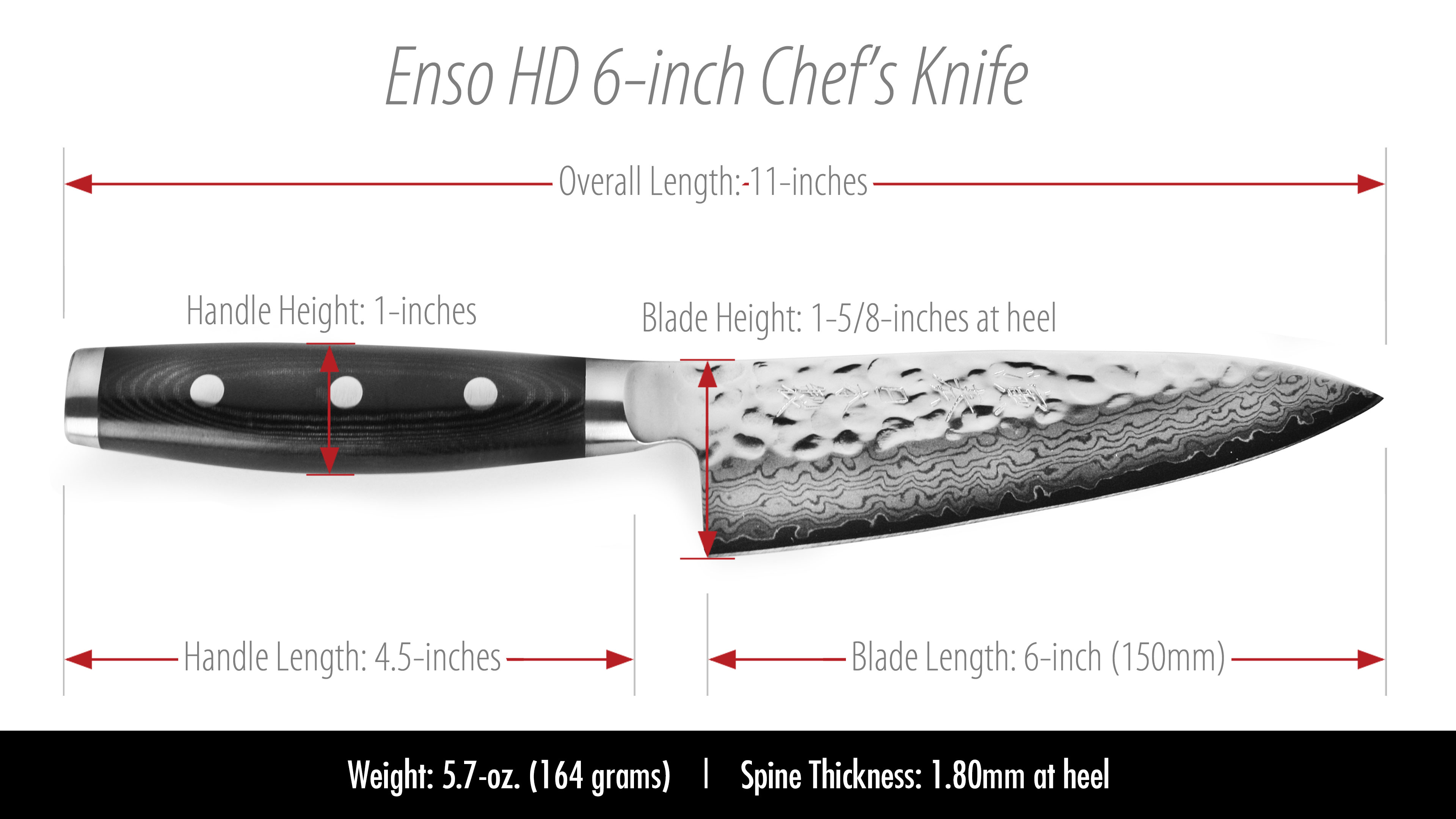 Knife Top Block Sets 10