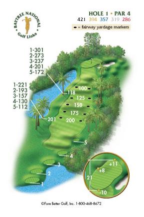Melbourne, Florida Golf Courses, Baytree National Golf Links