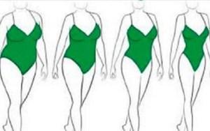 Perde 12kg em 1 mês com a dieta brasileira que está a fazer sucesso pelo mundo todo!