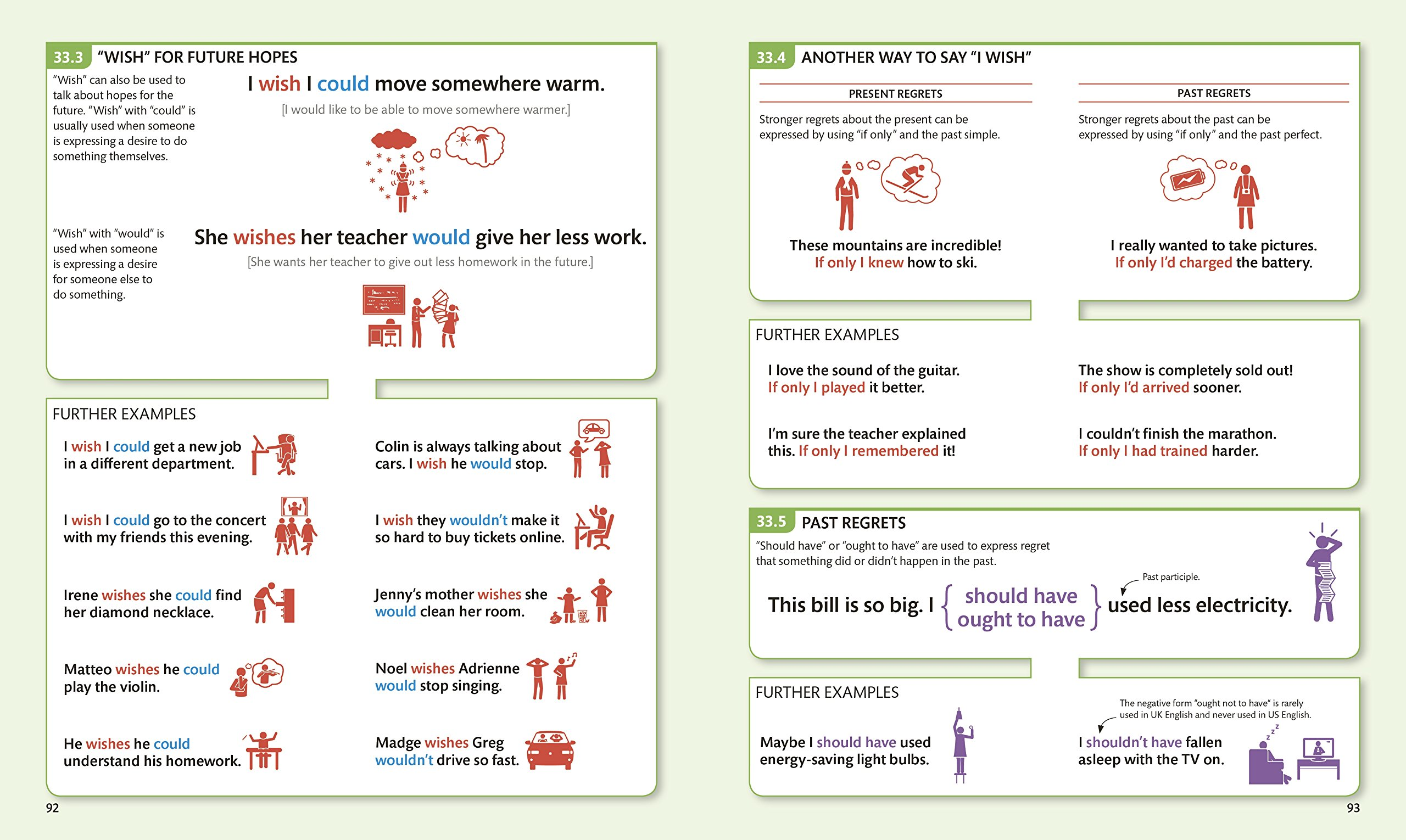 English For Everyone English Grammar Guide A Complete