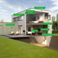 Apartments Best Inspiration Smart House Technology