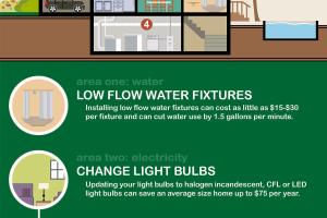 Infographic Make Your Home More Energy Efficient