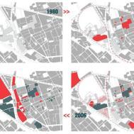 University Engine Urban Transformation Milan