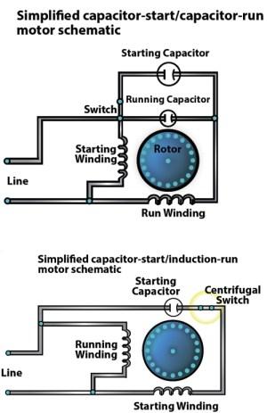 DOE mandates more efficiency for small electric motors