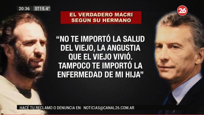 Macri vs Macri: