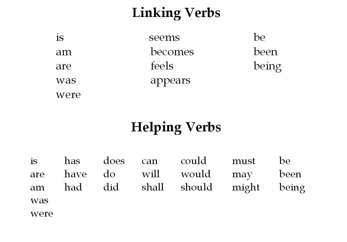 Is In A Linking Verb