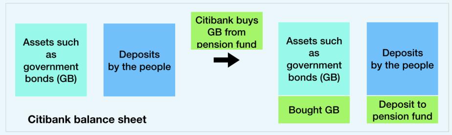 QE step 2