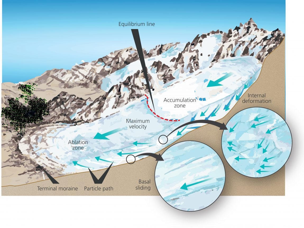 Solheimajokull A Geography Case Study