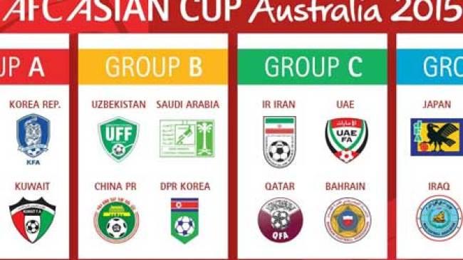 Pertarungan Piala Asia grup C
