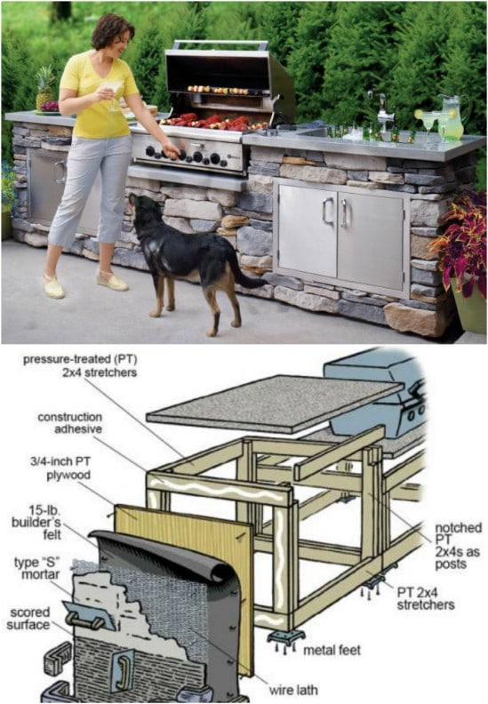 15 Amazing DIY Outdoor Kitchen Plans You Can Build On A ... on Diy Patio Grill Island id=89949