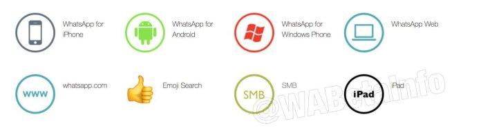 iPad için WhatsApp