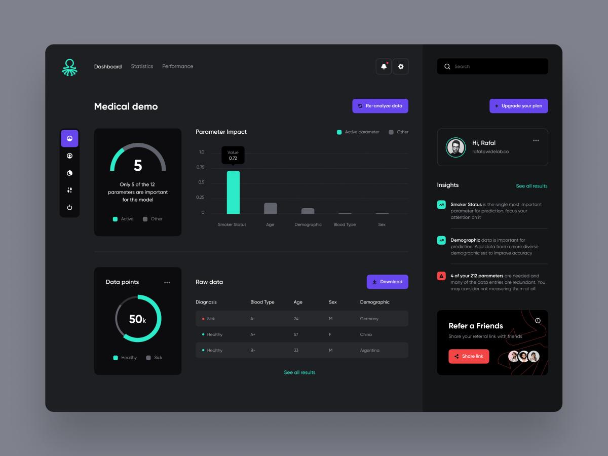 Dark theme dashboard
