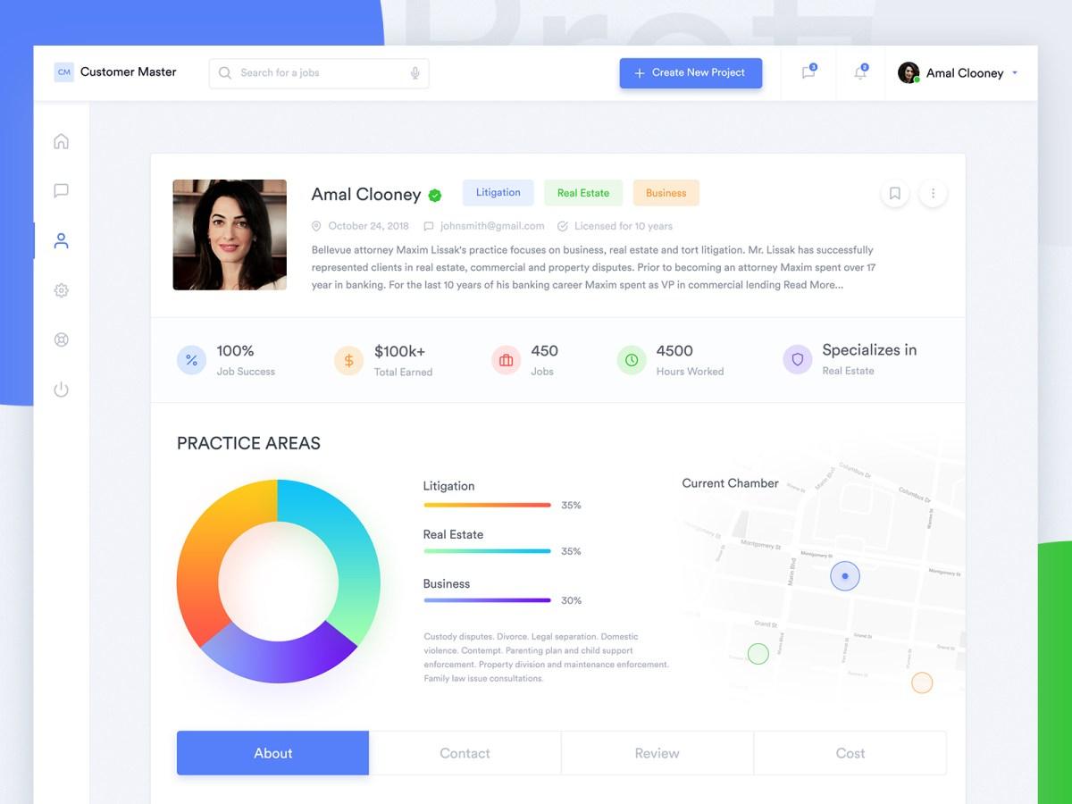 Marketplace dashboard profile screen