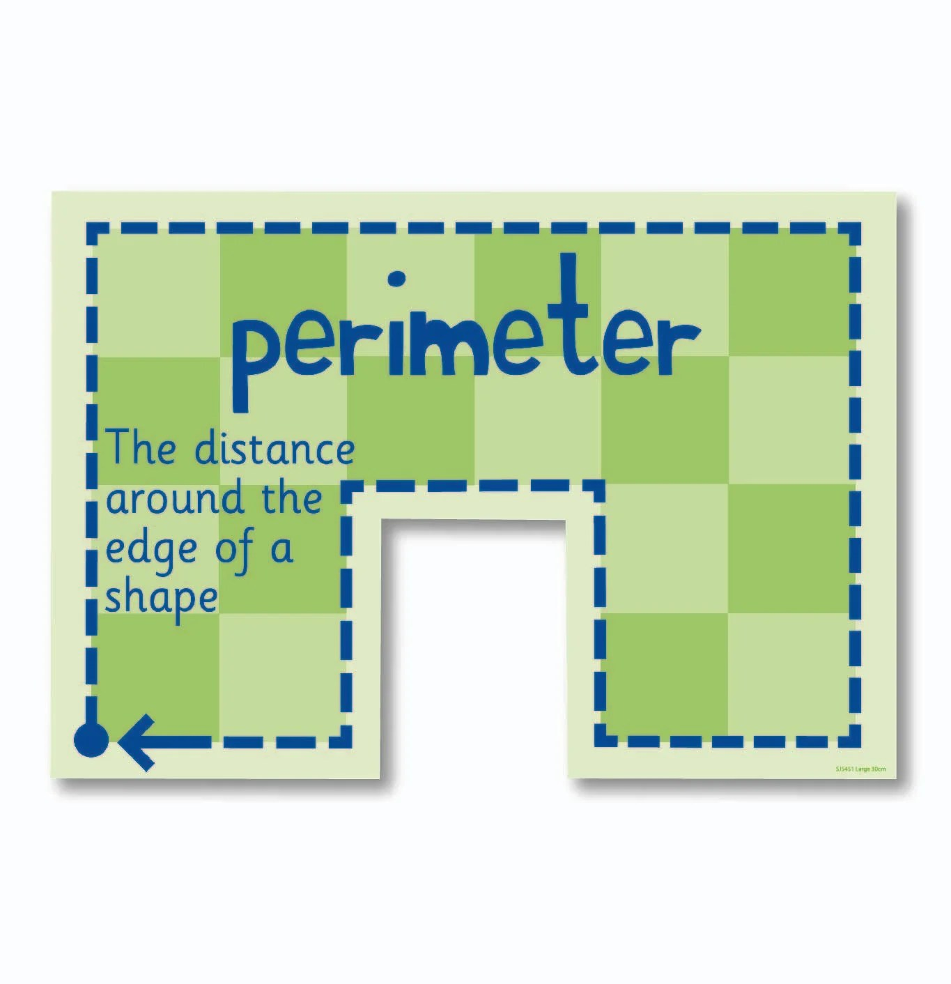 Set Of 4 Perimeter Signs
