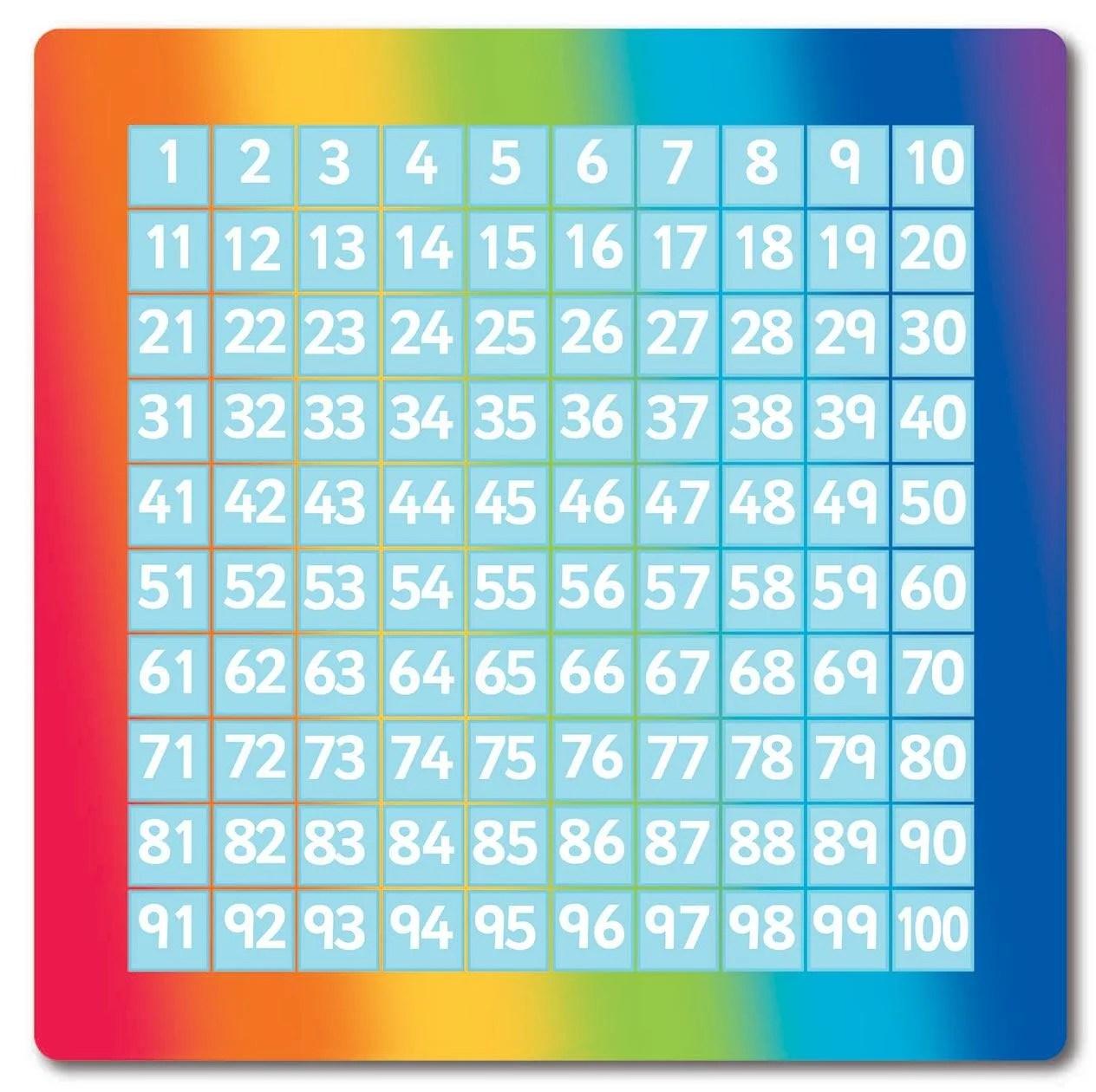 Rainbow Number Grid