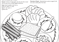 graphic about Printable Seder Plate titled Pover Coloring Web pages Seder Plate Children Coloring Webpages