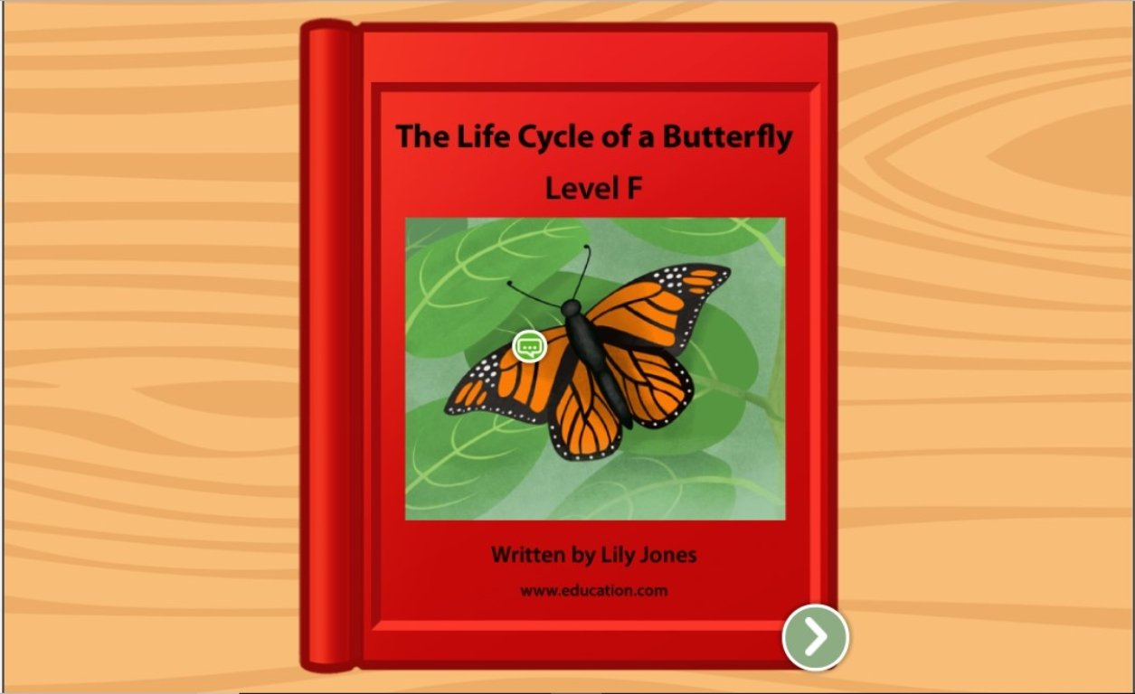 Draw The Life Cycle Of A Butterfly