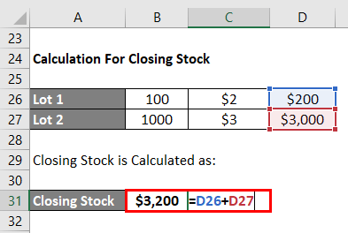 Cost of Goods Sold Example -3.3