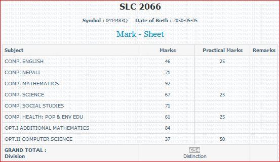 Sample Marksheet of SLC Examination 2066