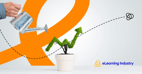 eLearning Marketing Localization Perks