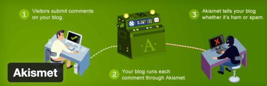 Akismet WordPress Plugin (3.3) Free download