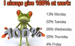 Percent At Work Funny Good Morning Quotes