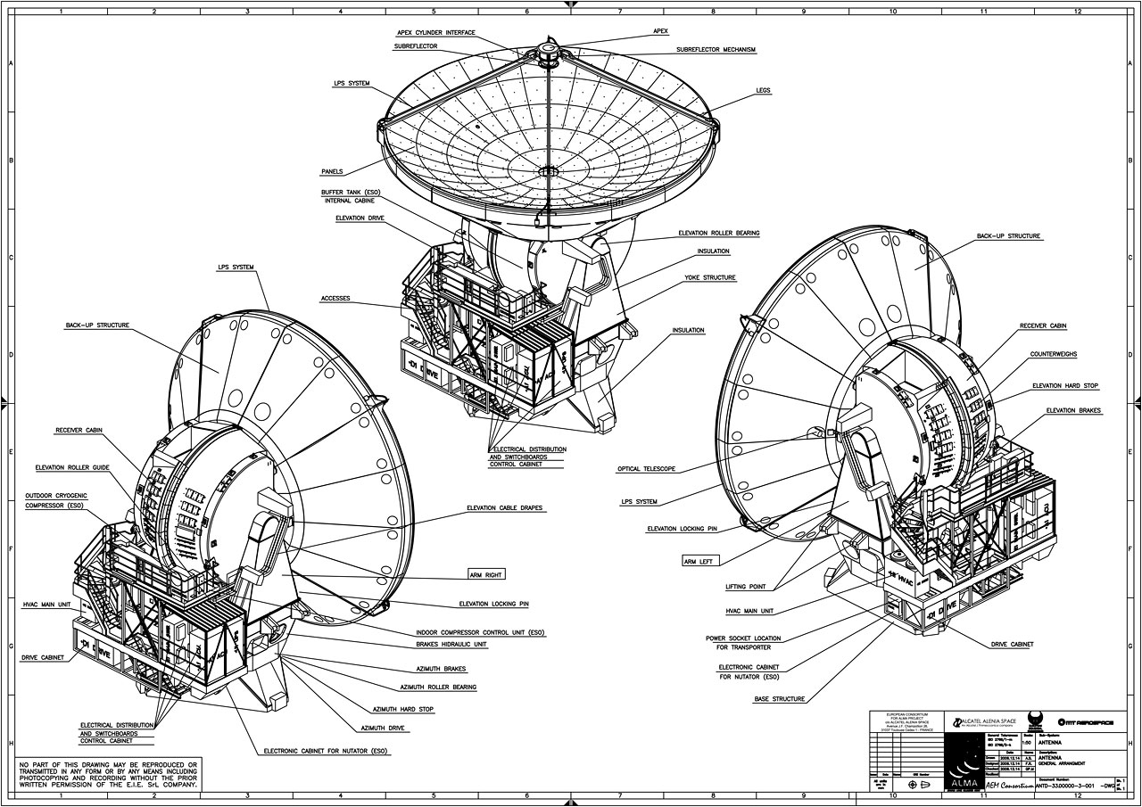 Dish Antenna Diagram